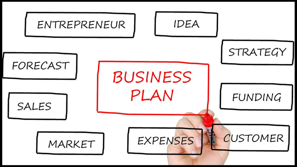 Comprehensive Business Plan